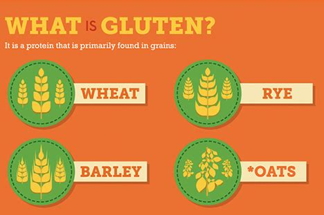what does in the gluten free craze dr sacheck