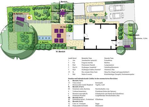Die Garten Oder Der by Pflanzplanung Zinsser Gartengestaltung Schwimmteiche