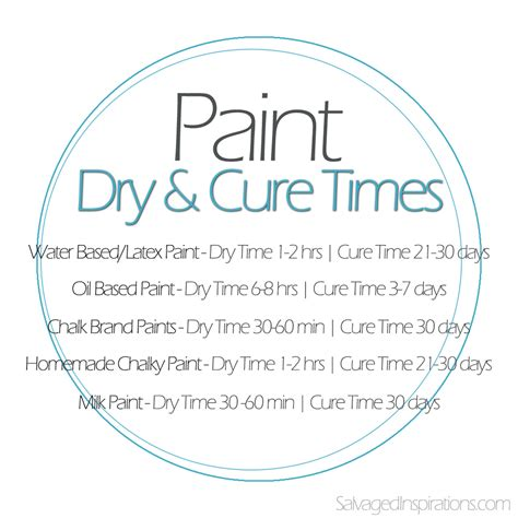 acrylic painting drying time acrylic wall paint drying time coulby home design