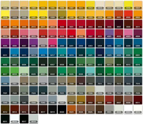 paint colors vehicle 4 tips on getting a quality paint steve s detailing