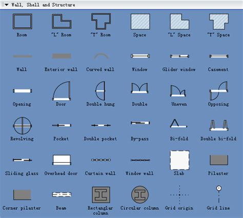 symbols used in floor plans wall shell and structure