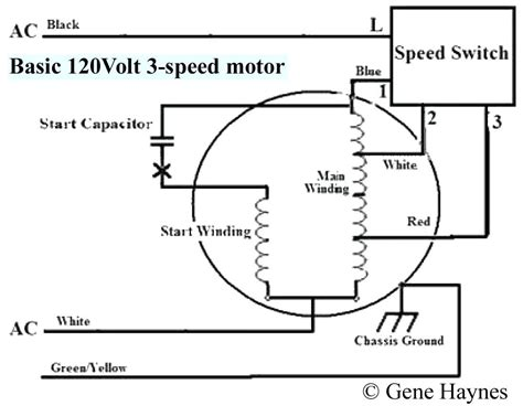 Single Phase Motor by Ac Motor Wiring Diagram Single Phase Jet Best Site