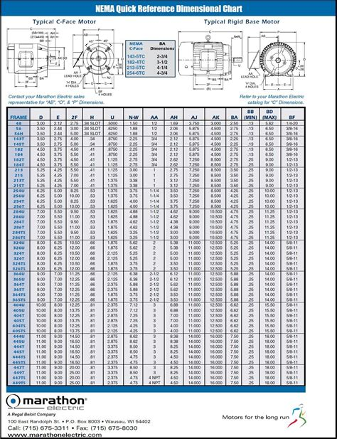 Electric Motor Frame by Baldor Motor Frame Chart Impremedia Net