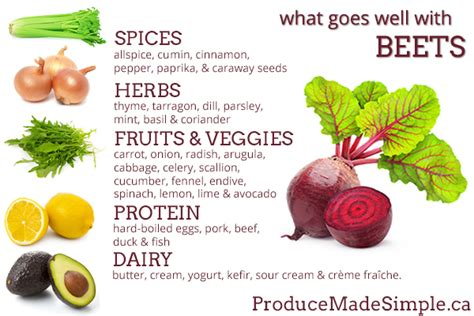what goes with what do beets go well with produce made simple
