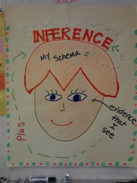 picture books for inferences mrs toto chanel inferences with picture books