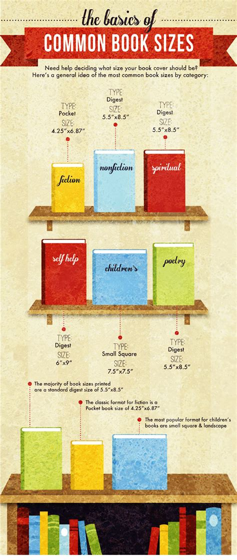 picture book dimensions common book sizes adazing