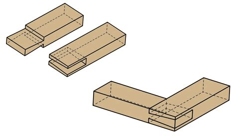 woodwork corner joints dovetail woodworking joints