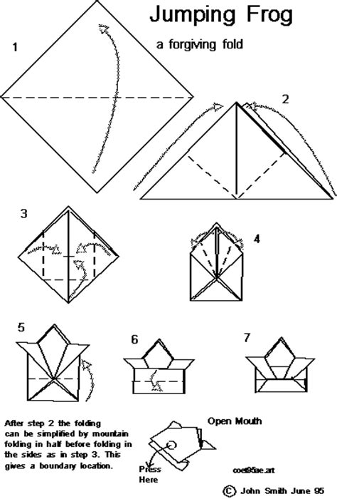 origami frog diagram science fair suggestions