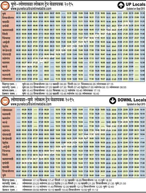 the local table pune local time table 2017