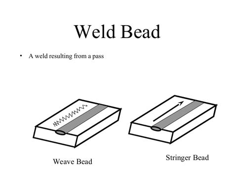 what is a stringer bead in welding smaw welding process