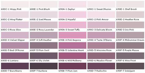 behr paint color schemes materials world