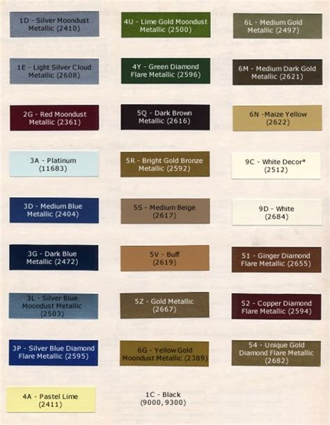 paint color names 1974 lincoln continental exterior paint colors and codes