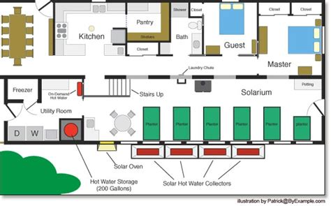 greenhouse floor plans greenhouse floor plans picture image by tag