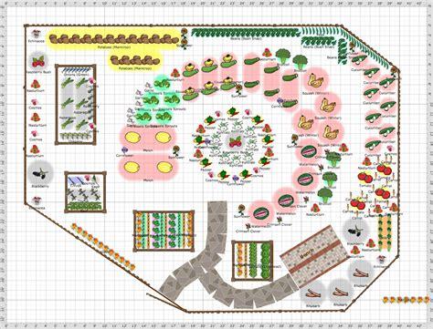 garden layout plans vegetable garden layout planner the gardening 17 best 1000