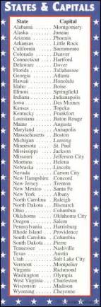 capital in pdf states capitals presidents bookmark additional photo
