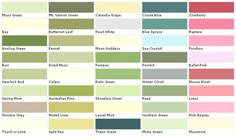 paint colors lowes interior pin by ruth renaud on home