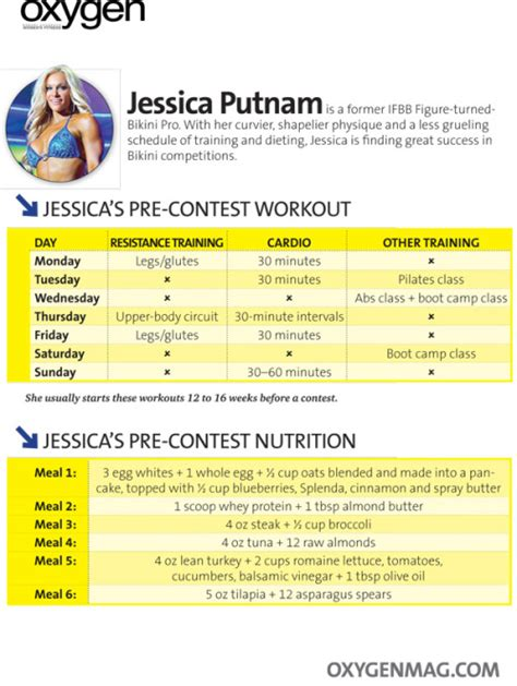 Ab workout routines, most effective ab exercises at the ... Fitness Competition Diet