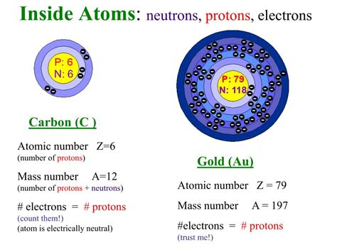 Carbon Number Of Protons by Carbon Number Of Protons Neutrons And Electrons Ppt