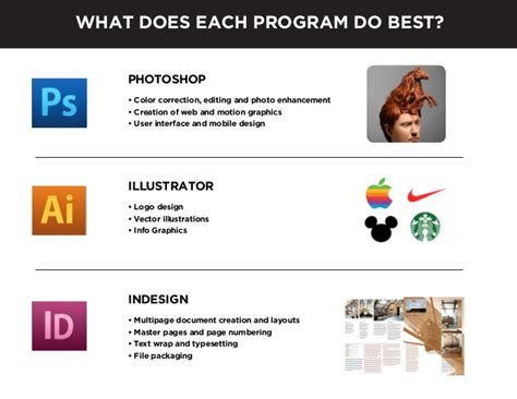 what does do save time with indesign