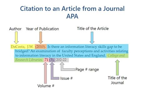 how to reference a picture from a book referencing books apa citation guide research guides