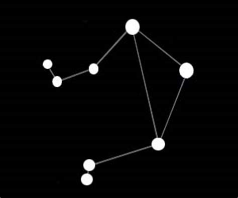 libra constellation facts about libra solarsystemquick com