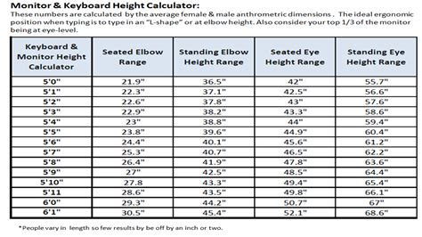 standing desk heights how to select the best height adjustable desk ergoprise