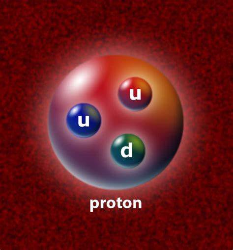Mass Of Proton In Kg by Proton Mass Universe Today