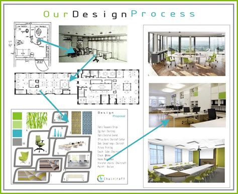 planning an office office design and space planning office concepts