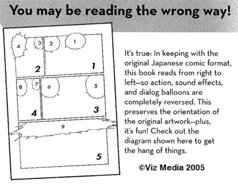 how to read comics buy last comics