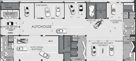How Does Floor Plan Financing Work car dealership floor plan design gurus floor