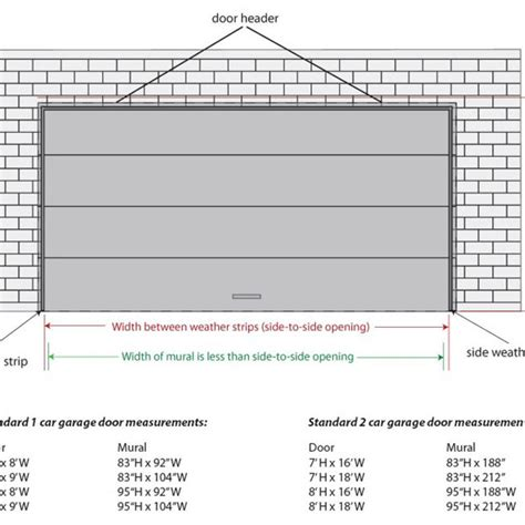 standard overhead door sizes 28 standard garage door sizes standard garage