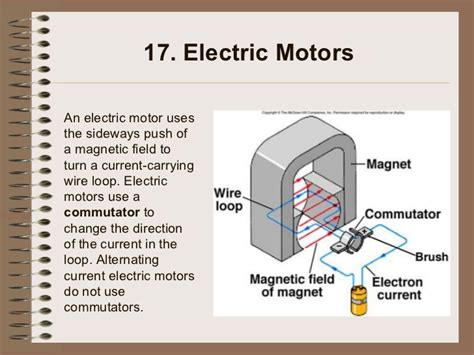 Application Of Electric Motor by An Electric Motor Uses An Electromagnet To Change