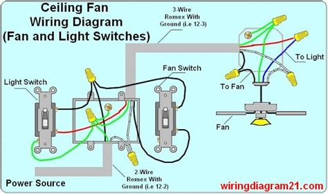 ceiling fan wiring with light house electrical wiring diagram