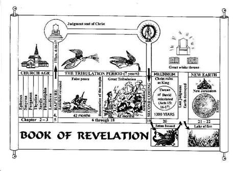 book of revelation pictures book of revelation pictures images