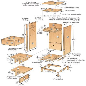 kitchen cabinet woodworking plans guies