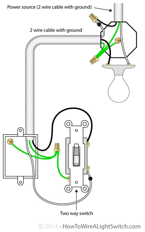 wiring a switch to a light fixture 2 way switch with power source via light fixture how to