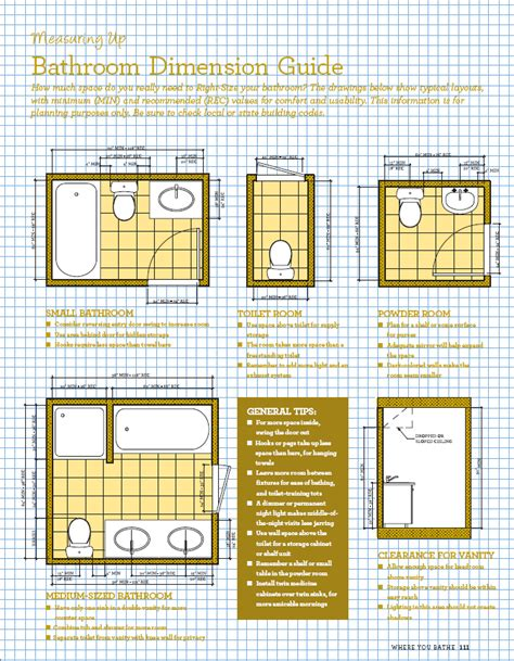 bathroom shower sizes bathroom floor plans with shower dimensions kitchens