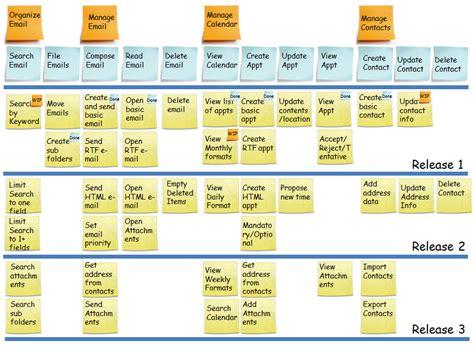 how to create a story winnipeg agilist how to create a user story map