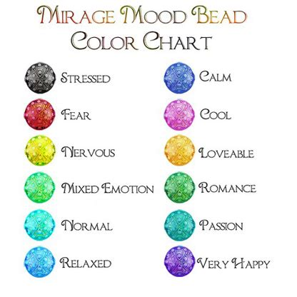 mood colors meaning image gallery mood ring color meanings