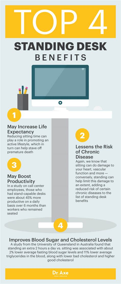 standing desk benefits are they real what else should