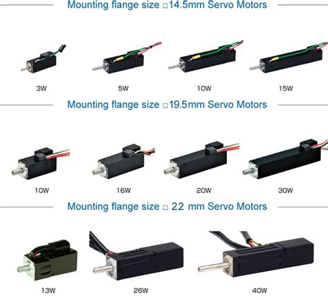 Miniature Ac Motors by Miniature Ac Servomotors Drivers