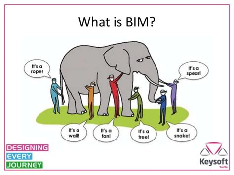 Online 3d Building Design pls 2016 how does the bim process fit with street