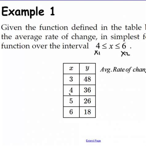 rate of change table average rate of change slope from a table