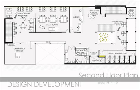 architectural floor plans symbols architecture floor plan symbols with architectural