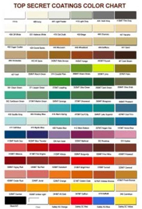 paint colors kwal amazing kwal paint color chart 5 kwal exterior paint