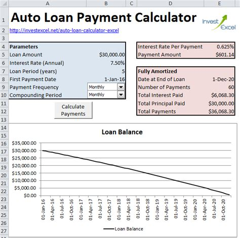 how to make a car payment with a credit card calculate auto loan payments in excel
