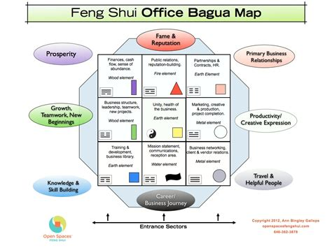 bedroom feng shui map feng shui office bagua map 12 12 open spaces feng shui