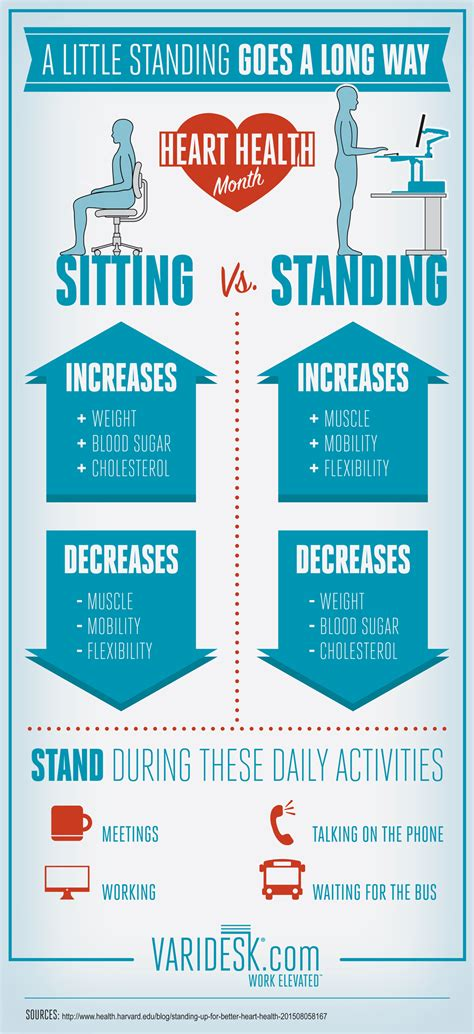 benefits of stand up desk month standing desk infographic varidesk standing