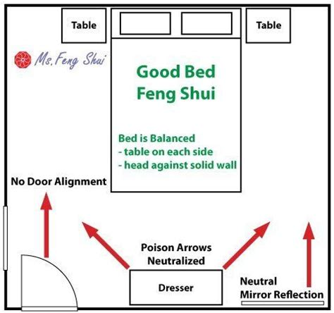 feng shui bedroom mirror 25 best feng shui bedroom ideas on feng shui