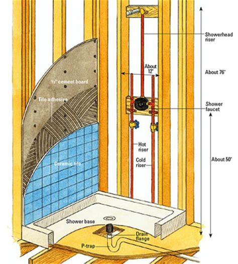 building a bathroom shower building a shower enclosure how to install a new